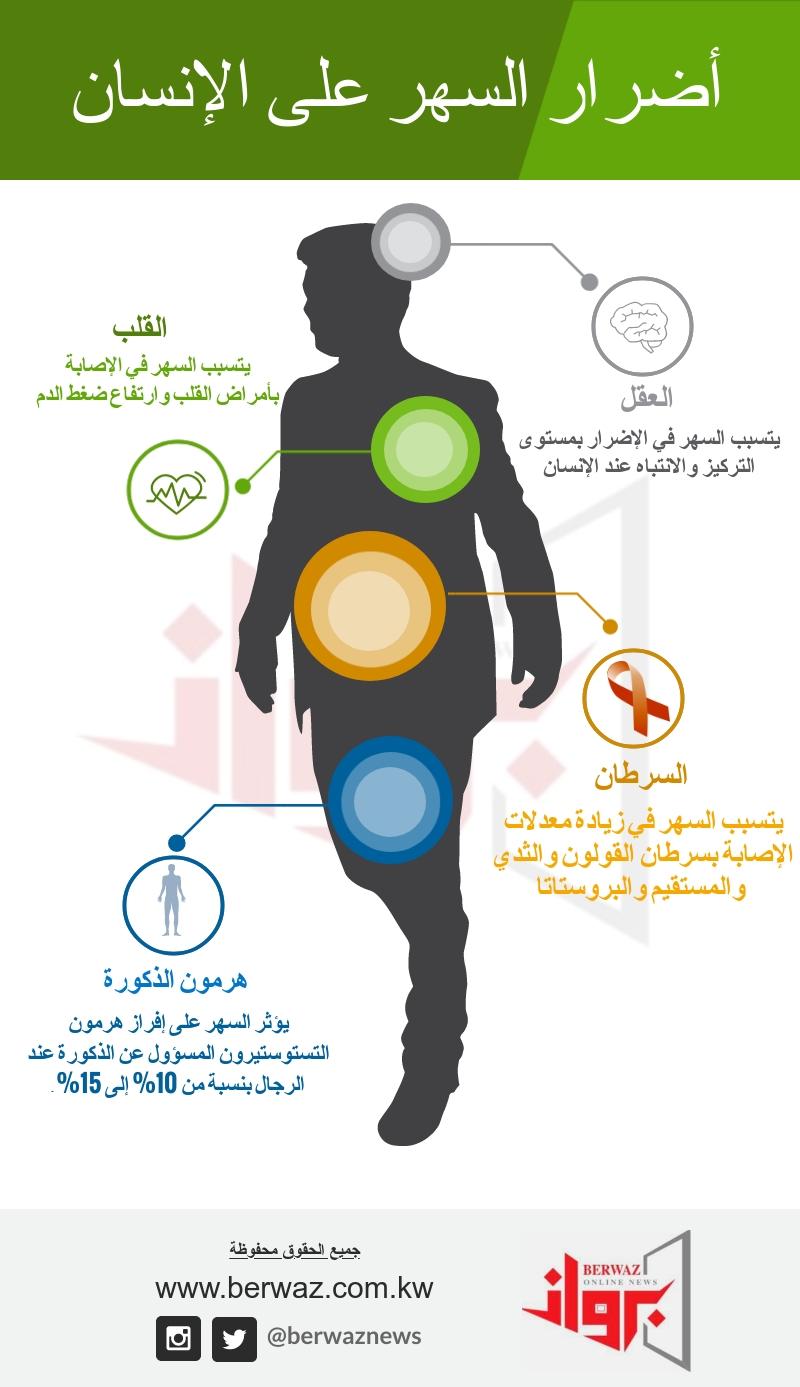 الأضرار الصحية للسهر
