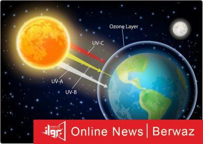 UVA Radiation 400x284 - تساهم أشعة UVA فى تعطيل نشاط COVID-19