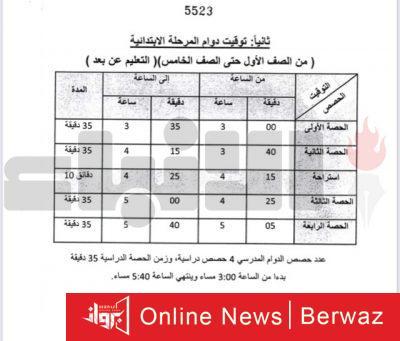 2 1 400x341 - بالأرقام التوقيت الجديد للدوام المدرسي في الفصل الثاني طبقا لـقرار «التربية»
