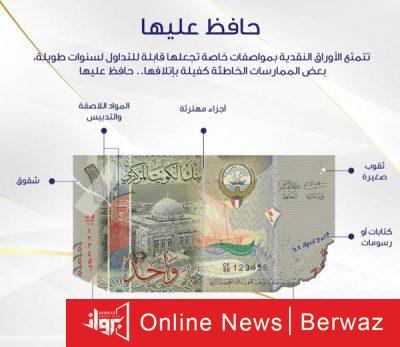 الأوراق النقدية 400x347 - بنك الكويت المركزي يطلق حملة توعية للحفاظ على الأوراق النقدية