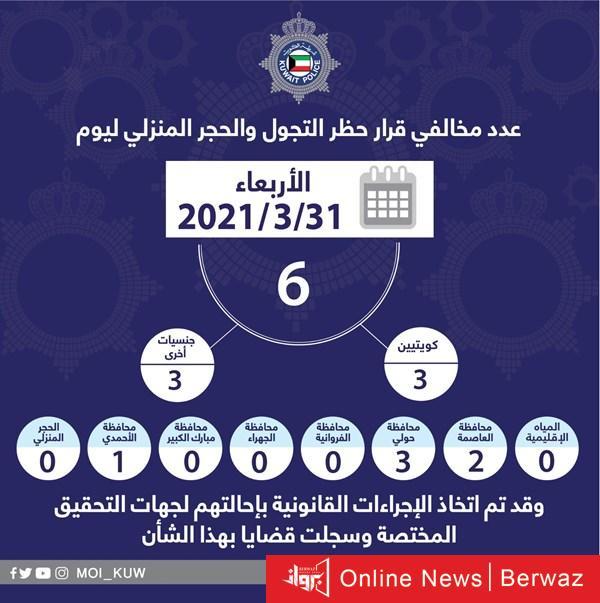 1033804 1 - ضبط 6 مخالفين لحظر التجول الجزئي أمس.. بينهم 3 مقيمين