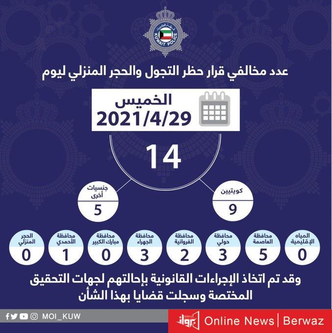 E0NvvRmWYAIrE7z - الداخلية: ضبط 14 مخالف لحظر التجول أمس بينهم 5 مقيمين