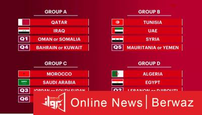 arab cup football2 400x229 - قرعة كأس العرب قطر 2021 تسفر عن مواجهات عربية نارية