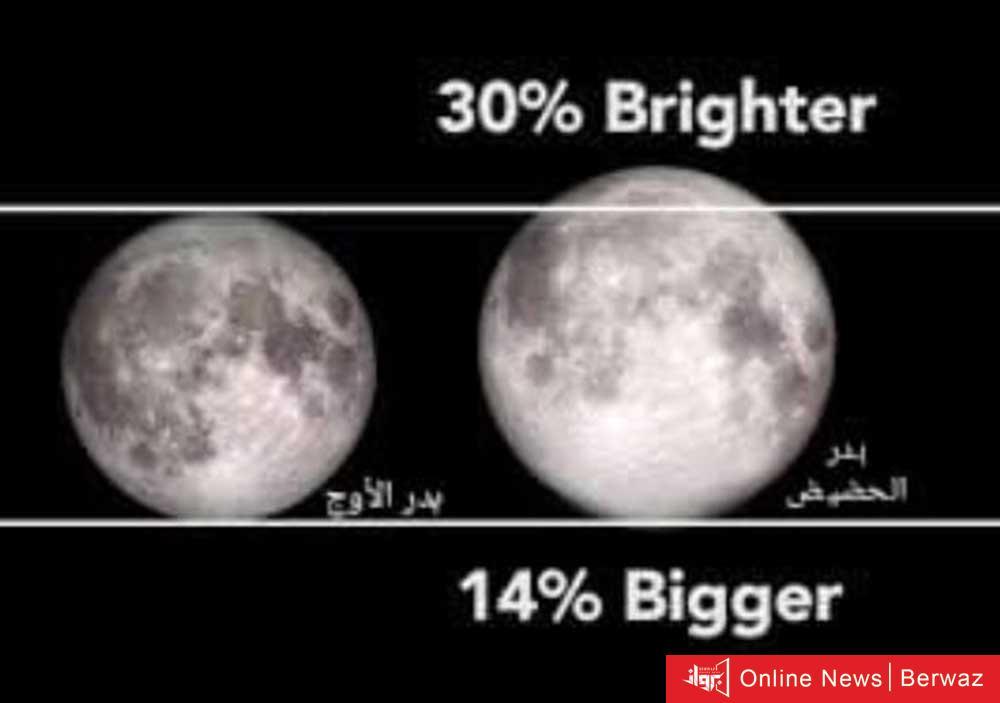 image 14 - القمر العملاق ينير سماء الأرض اليوم..أكبر عن المعتاد بـ15% وإضاءته أعلى 27%