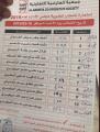 فوز الظفيري والعدوان والمطيري في انتخابات جمعية العارضية