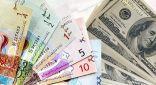 الدولار يواصل استقراره أمام الدينار الكويتي عند 303ر0 واليورو عند 335ر0