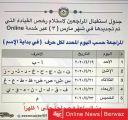 الداخلية: استلام رخص القيادة المجددة أونلاين من 19 إلى 23 أبريل