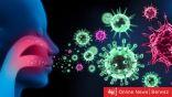 فيروس كورونا فى موسم الإنفلونزا تهديد مزدوج
