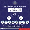 ضبط 21 مخالف في أول أيام الحظر الجزئي بينهم 6 من جنسيات أخرى
