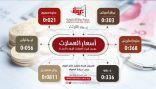 انخفاض الإسترليني إلى 0.368 واستقرار سعر الدولار أمام الدينار الكويتي