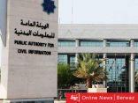 المعلومات المدنية: الانتهاء من إصدار جميع بطاقات الكويتيين والعمالة المنزلية المتأخرة